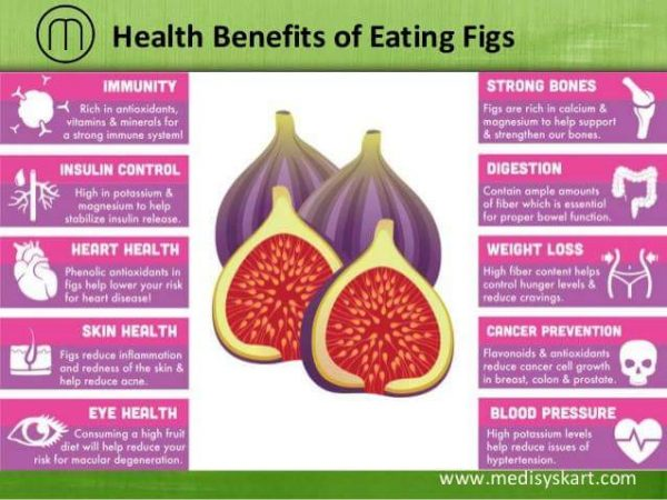 Công dụng của trái sung mỹ. Ngoài tốt cho tim mạch còn tốt cho mắt, máu. Phòng ngừa ung thư, giảm cân ...v.v
